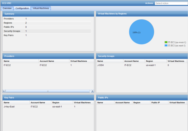Ec2 vdc dashboard config.png
